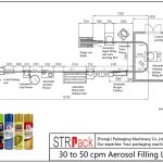 30 to 50 cpm Aerosol Filling Line