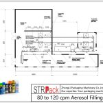 80 to 120 cpm Aerosol Filling Line