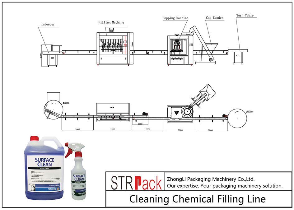 Automatic Cleaning Chemical Filling Line