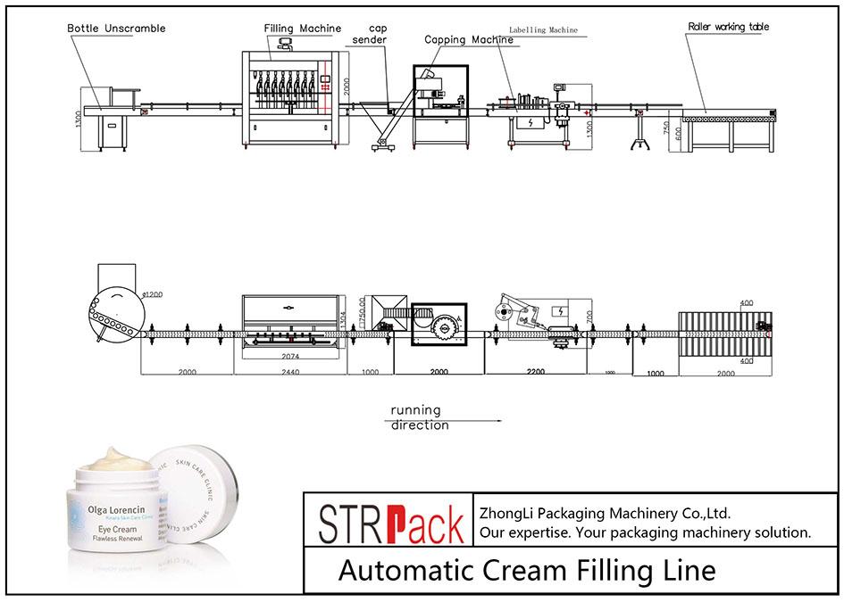 Automatic Cream Filling Line