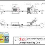 Automatic Detergent Filling Line