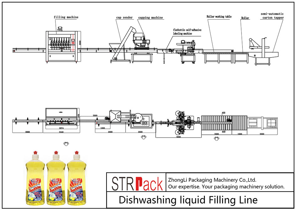Automatic Dishwashing Liquid Filling Line