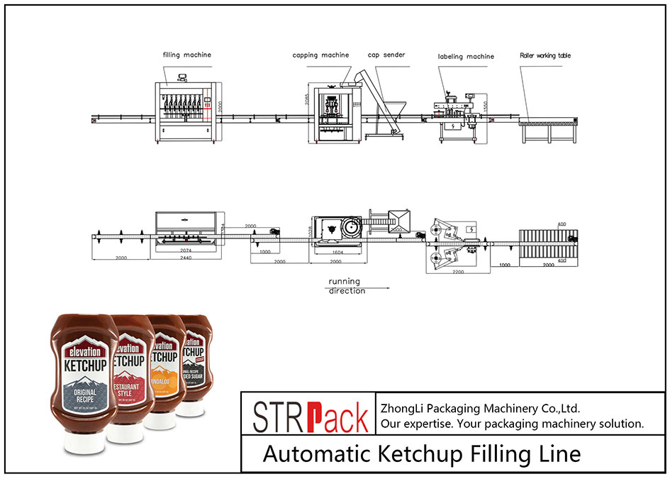 Automatic Ketchup Filling Line