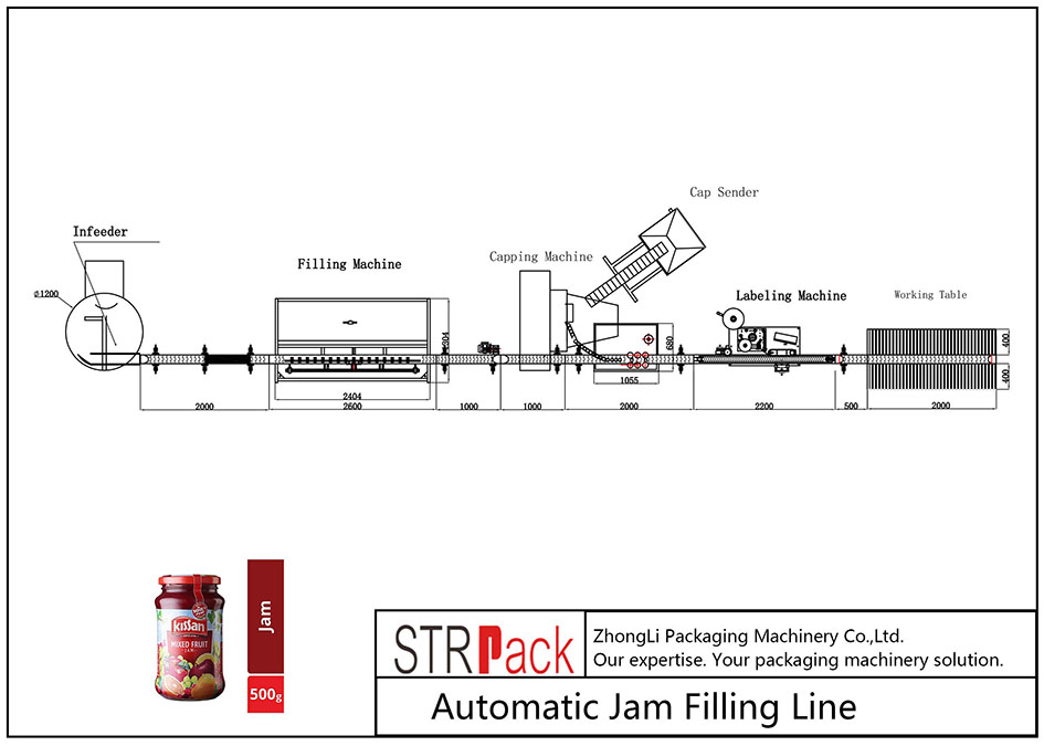 Automatic Jam Filling Line
