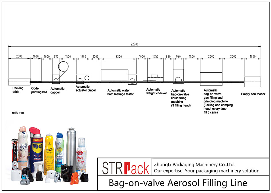 Automatic Bag-on-valve Aerosol Filling Line